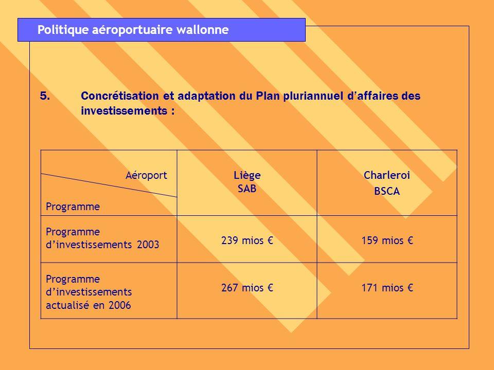5.Concrétisation et adaptation du Plan pluriannuel daffaires des investissements : Politique aéroportuaire wallonne Aéroport Programme Liège SAB Charl