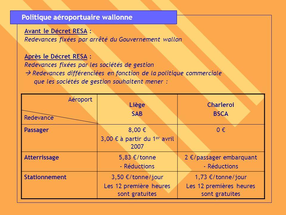 Avant le Décret RESA : Redevances fixées par arrêté du Gouvernement wallon Après le Décret RESA : Redevances fixées par les sociétés de gestion Redeva