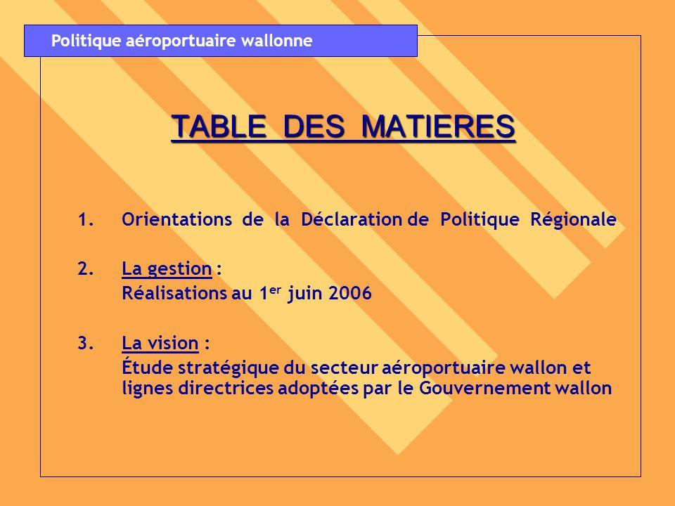 TABLE DES MATIERES 1.Orientations de la Déclaration de Politique Régionale 2.La gestion : Réalisations au 1 er juin 2006 3.La vision : Étude stratégiq
