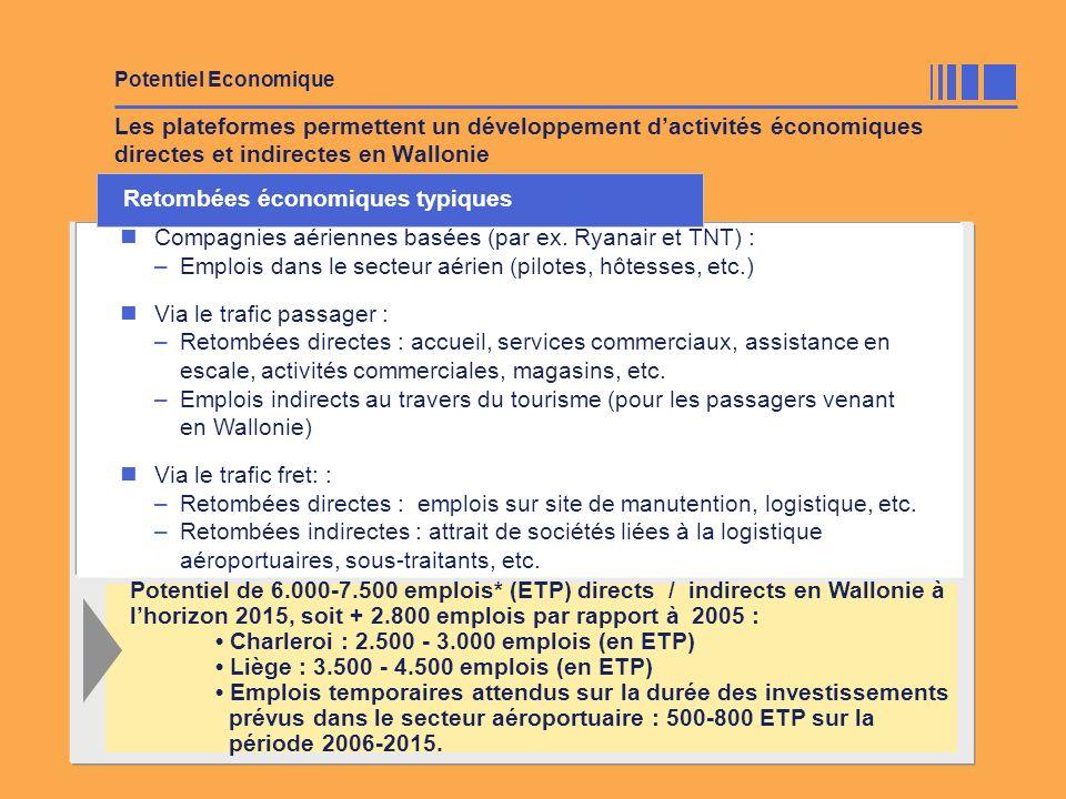 Les plateformes permettent un développement dactivités économiques directes et indirectes en Wallonie Potentiel Economique Compagnies aériennes basées