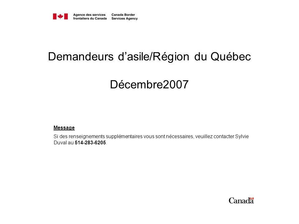 Demandeurs dasile/Région du Québec Décembre2007 Message Si des renseignements supplémentaires vous sont nécessaires, veuillez contacter Sylvie Duval au 514-283-6205.