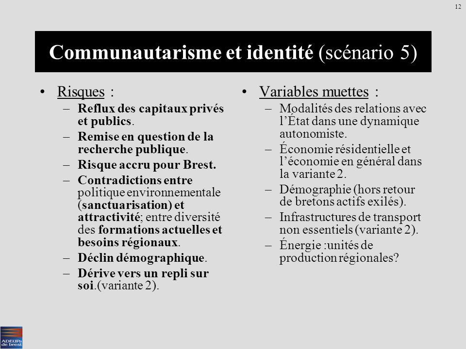 «COMMUNAUTARISME & IDENTITÉ » (SCÉNARIO - 5 -) Conditions Leviers Cœur de la stratégie Variables dentrées Autonomie de la Bretagne et constitution dun