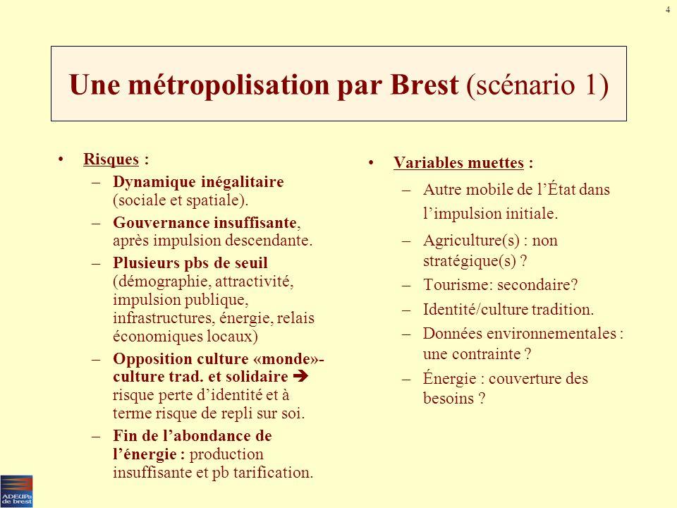 UNE METROPOLISATION PAR BREST (SCÉNARIO -1-) Conditions Leviers Cœur de la stratégie Variables dentrées MÉTROPOLISATION DE BREST Au départ : processus