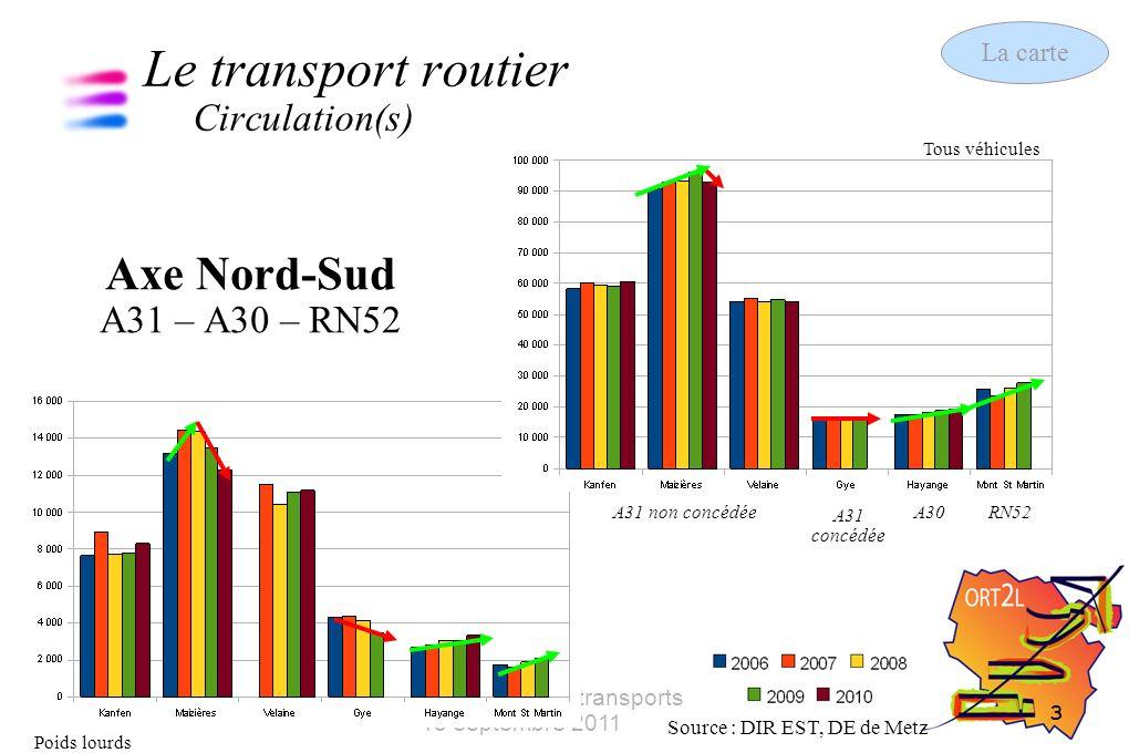 3 Les chiffres clés des transports 13 septembre 2011 Le transport routier Circulation(s) La carte Axe Nord-Sud A31 – A30 – RN52 Tous véhicules Poids lourds A31 non concédée A31 concédée A30RN52 Source : DIR EST, DE de Metz
