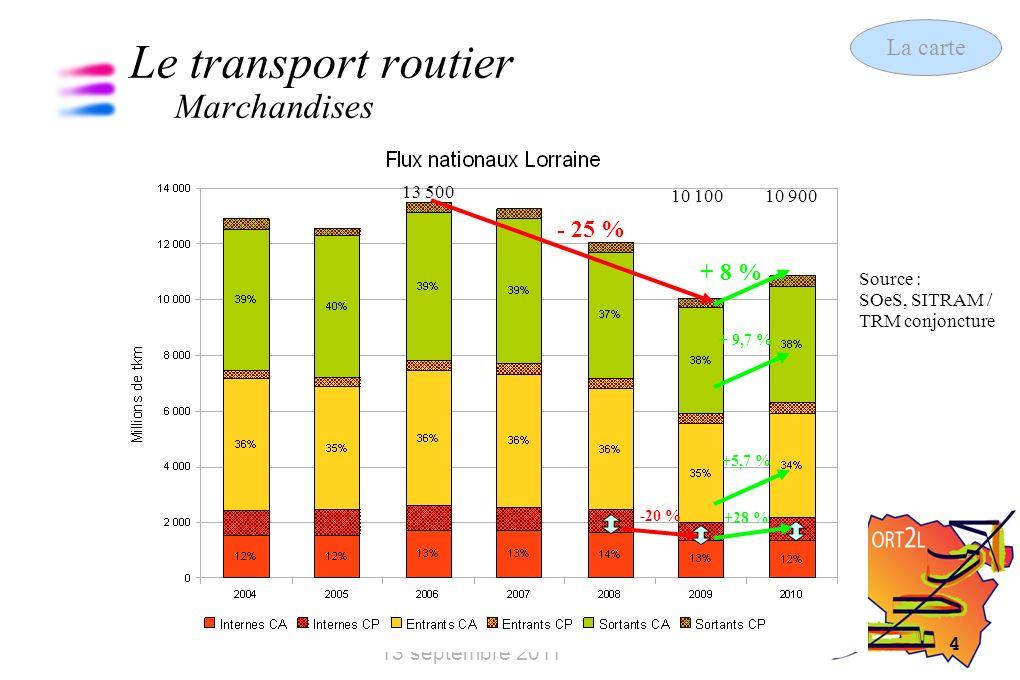 5 Les chiffres clés des transports 13 septembre 2011 Le transport routier Marchandises Les échanges routiers de marchandises en 2009 (milliers de tonnes) La carte Source : SOeS, SITRAM