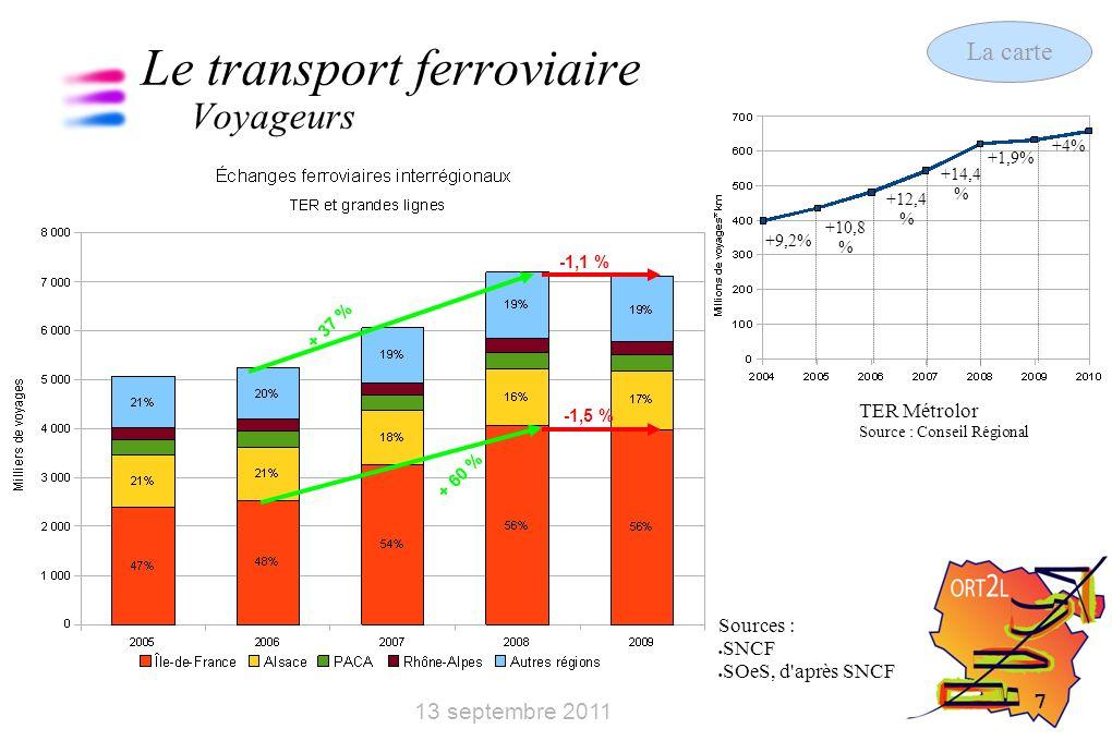 8 Les chiffres clés des transports 13 septembre 2011 Le transport fluvial Marchandises La carte + 13 % -28 % + 26 % 11 000 10 0009 800 7 900 -10 % Source : VNF, DIR Nord-Est
