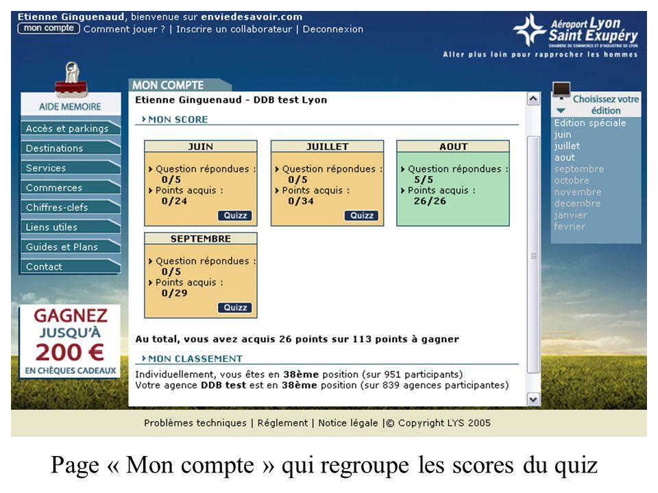 Page « Mon compte » qui regroupe les scores du quiz