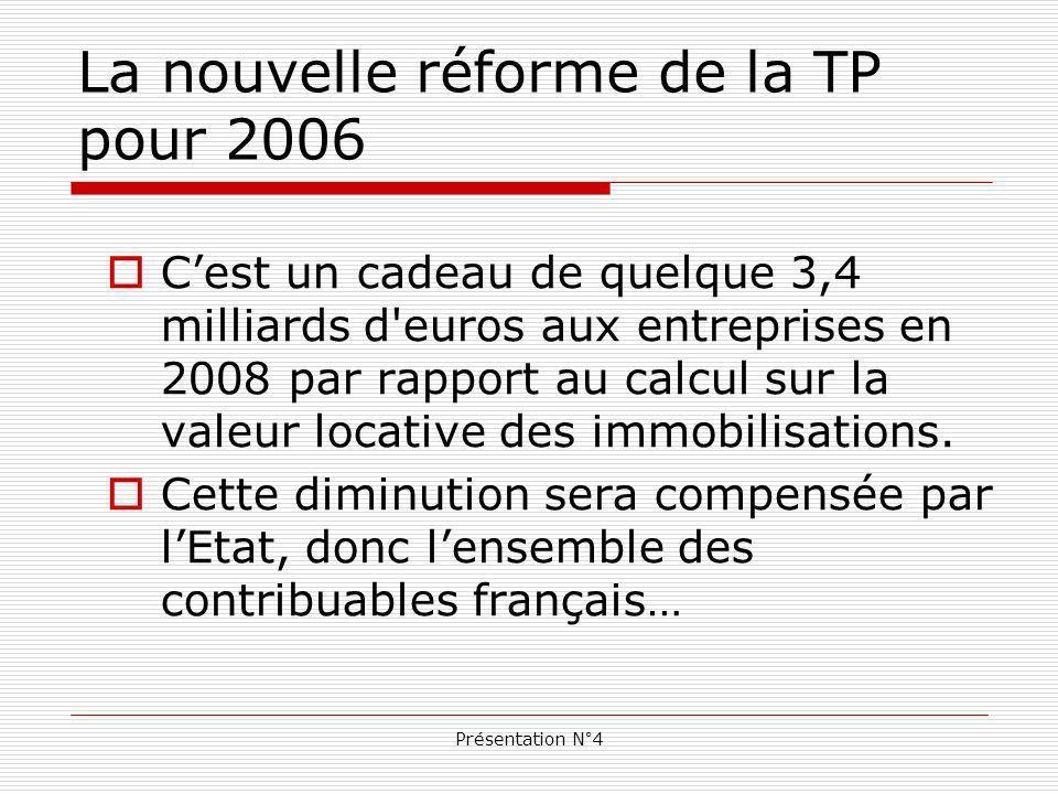 Présentation N°4 La nouvelle réforme de la TP pour 2006 Cest un cadeau de quelque 3,4 milliards d euros aux entreprises en 2008 par rapport au calcul sur la valeur locative des immobilisations.