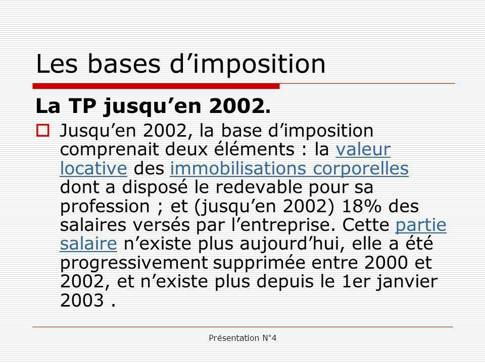 Présentation N°4 Les bases dimposition La TP jusquen 2002.