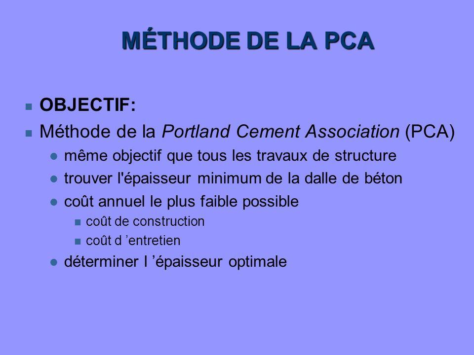 MÉTHODE DE LA PCA n OBJECTIF: n Méthode de la Portland Cement Association (PCA) l même objectif que tous les travaux de structure l trouver l'épaisseu
