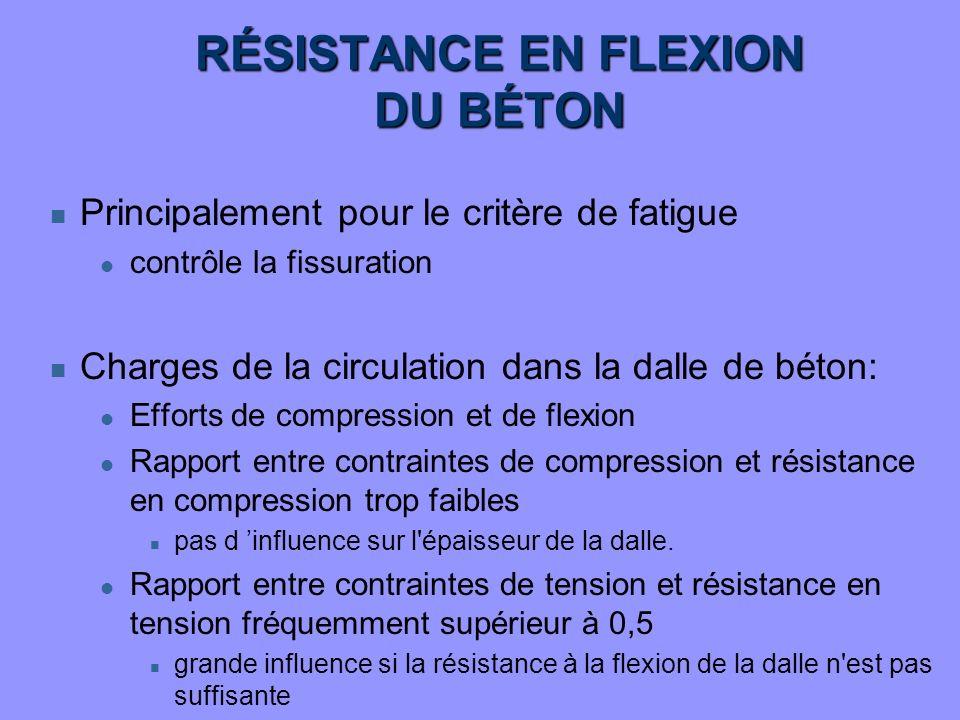 RÉSISTANCE EN FLEXION DU BÉTON n Principalement pour le critère de fatigue l contrôle la fissuration n Charges de la circulation dans la dalle de béto