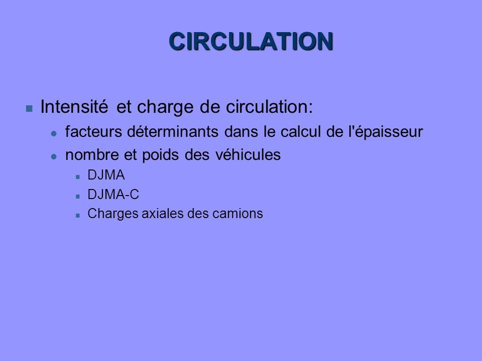 CIRCULATION n Intensité et charge de circulation: l facteurs déterminants dans le calcul de l'épaisseur l nombre et poids des véhicules n DJMA n DJMA-
