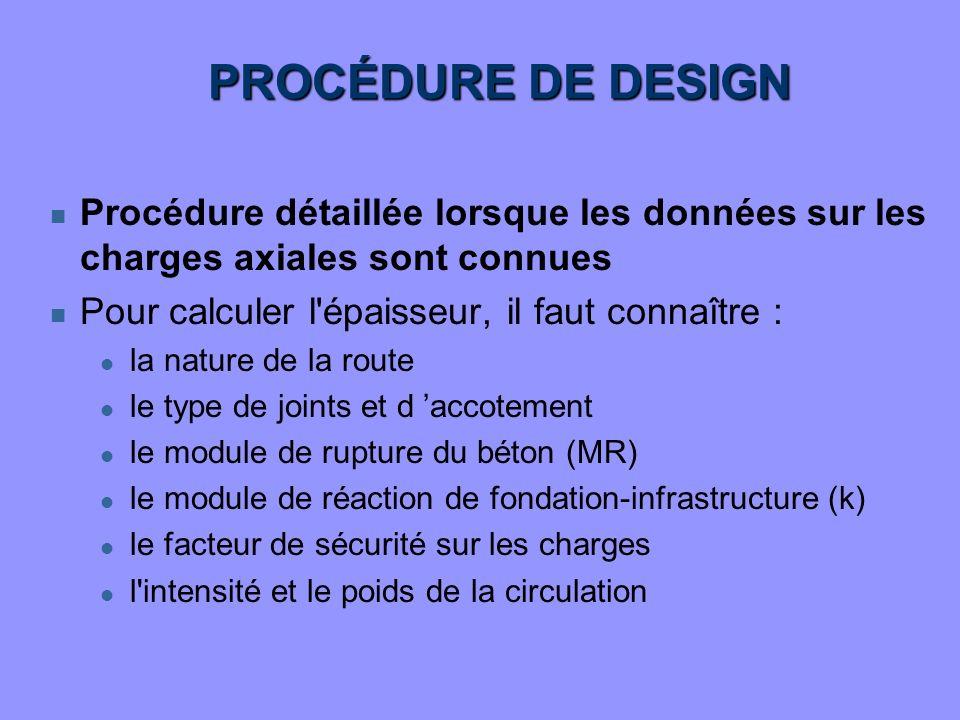 PROCÉDURE DE DESIGN n Procédure détaillée lorsque les données sur les charges axiales sont connues n Pour calculer l'épaisseur, il faut connaître : l