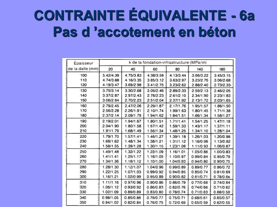 CONTRAINTE ÉQUIVALENTE - 6a Pas d accotement en béton