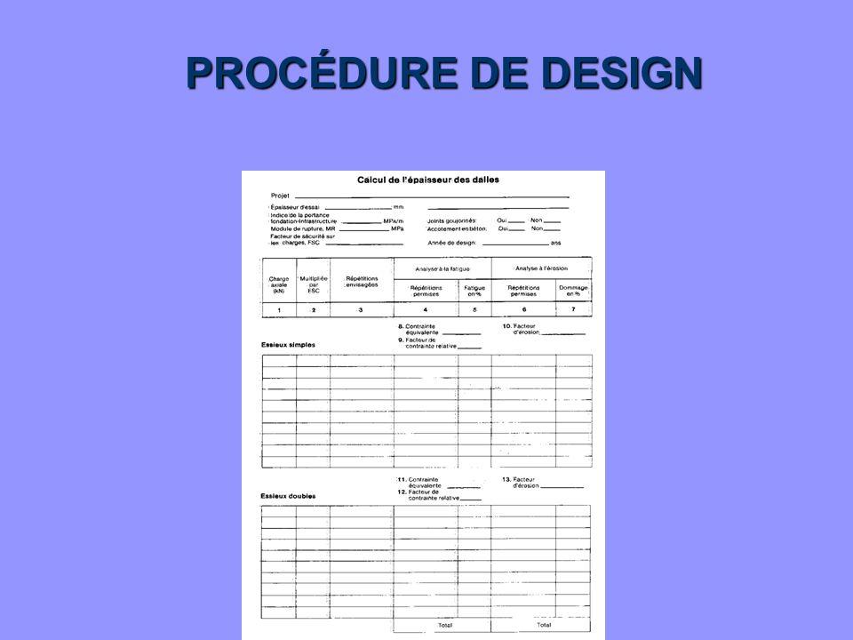 PROCÉDURE DE DESIGN