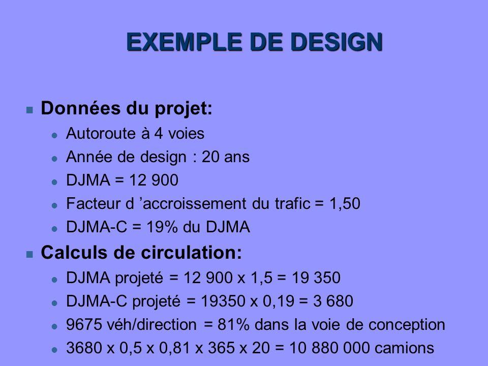 EXEMPLE DE DESIGN n Données du projet: l Autoroute à 4 voies l Année de design : 20 ans l DJMA = 12 900 l Facteur d accroissement du trafic = 1,50 l D