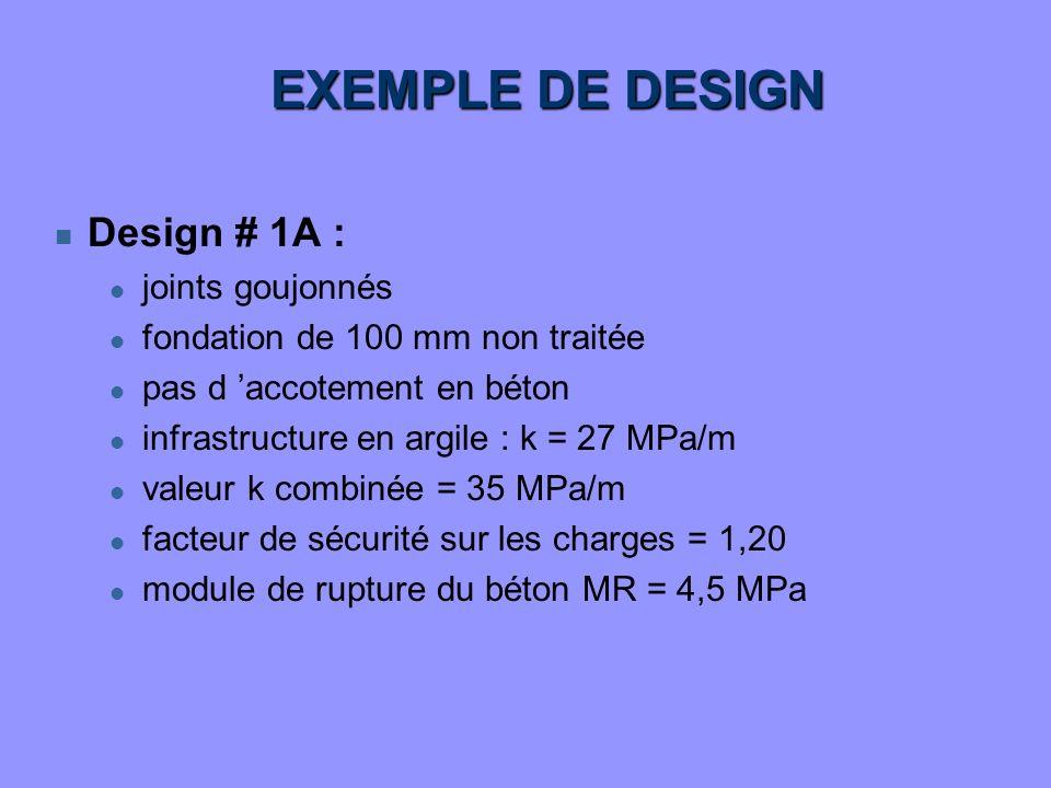 EXEMPLE DE DESIGN n Design # 1A : l joints goujonnés l fondation de 100 mm non traitée l pas d accotement en béton l infrastructure en argile : k = 27