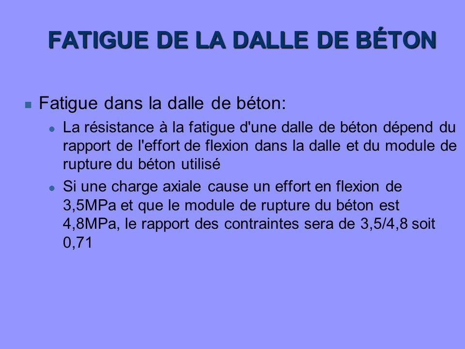FATIGUE DE LA DALLE DE BÉTON n Fatigue dans la dalle de béton: l La résistance à la fatigue d'une dalle de béton dépend du rapport de l'effort de flex