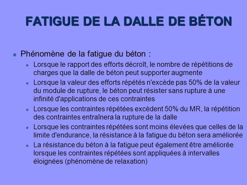 FATIGUE DE LA DALLE DE BÉTON n Phénomène de la fatigue du béton : l Lorsque le rapport des efforts décroît, le nombre de répétitions de charges que la