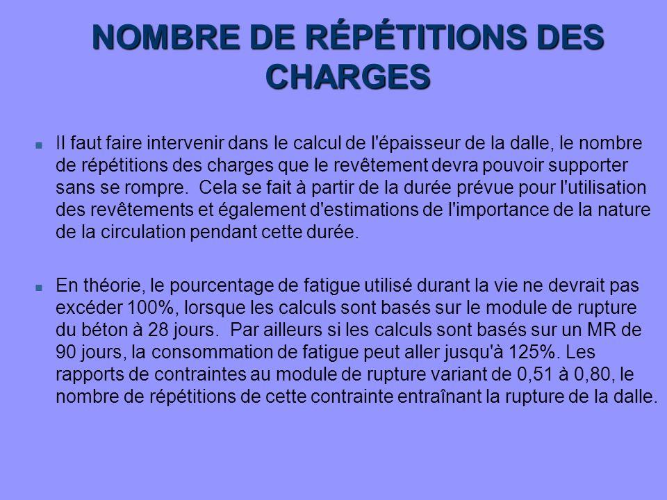 NOMBRE DE RÉPÉTITIONS DES CHARGES n Il faut faire intervenir dans le calcul de l'épaisseur de la dalle, le nombre de répétitions des charges que le re