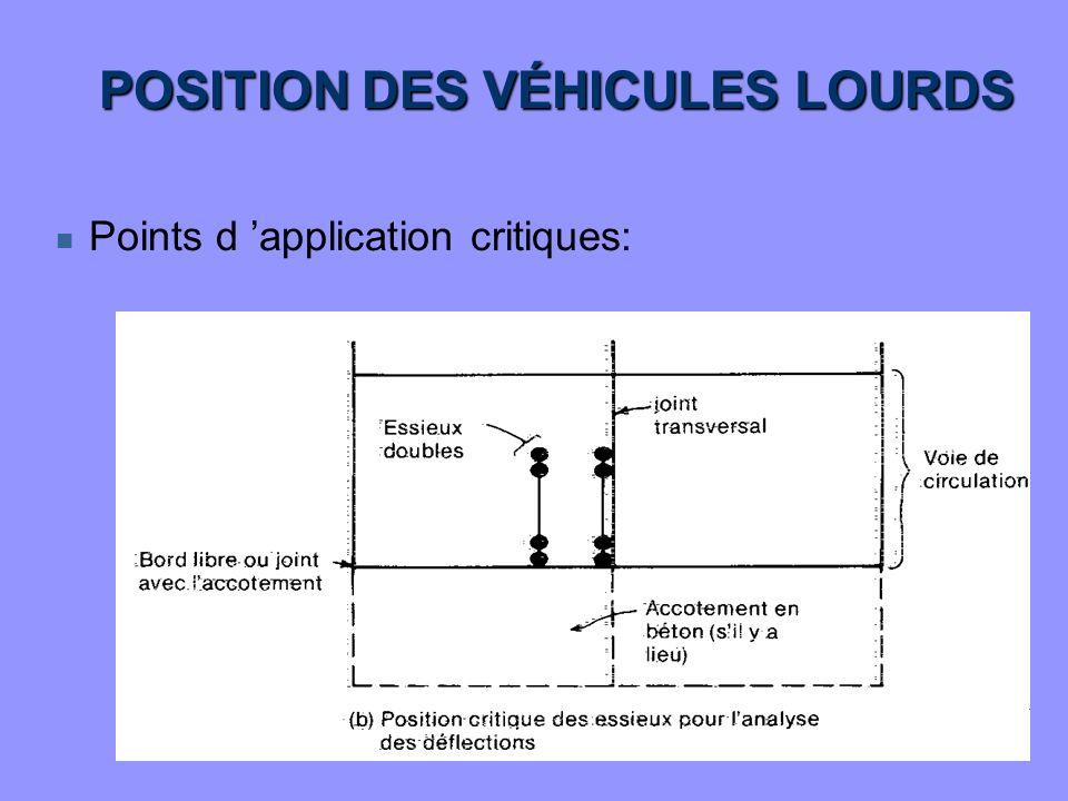 POSITION DES VÉHICULES LOURDS n Points d application critiques: