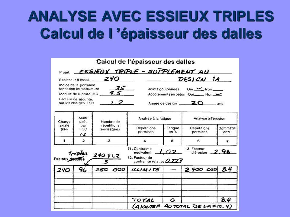 ANALYSE AVEC ESSIEUX TRIPLES Calcul de l épaisseur des dalles