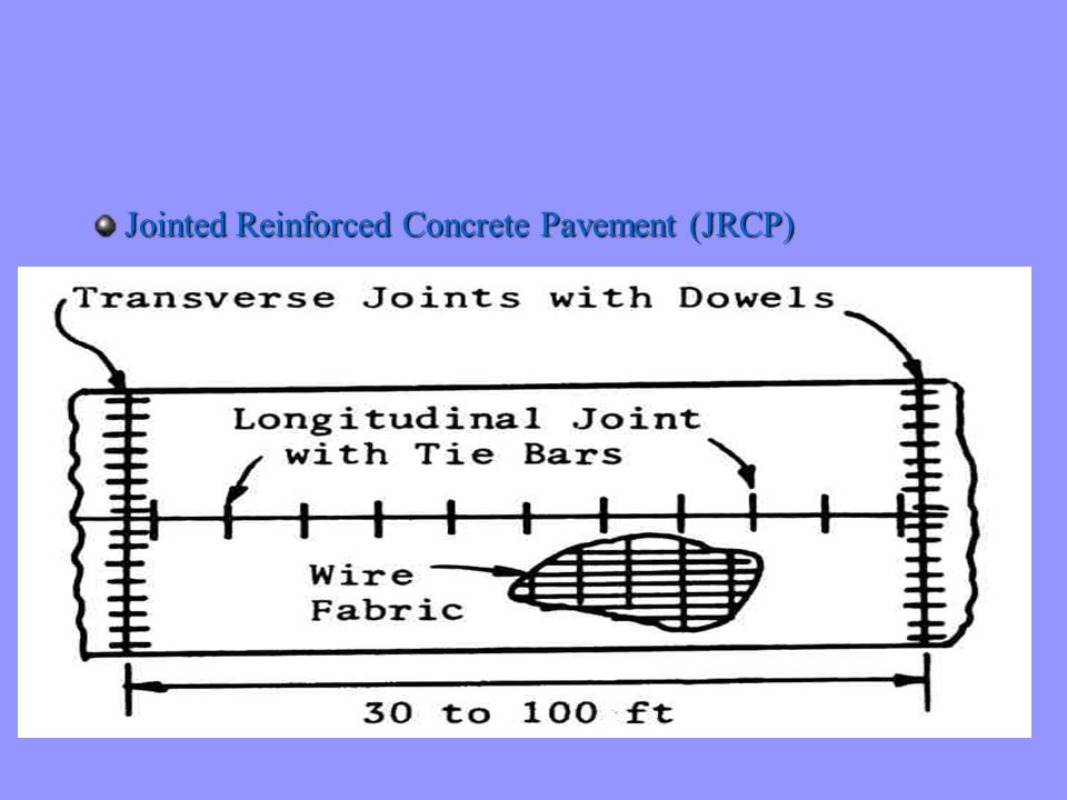 Jointed Reinforced Concrete Pavement (JRCP) Jointed Reinforced Concrete Pavement (JRCP)