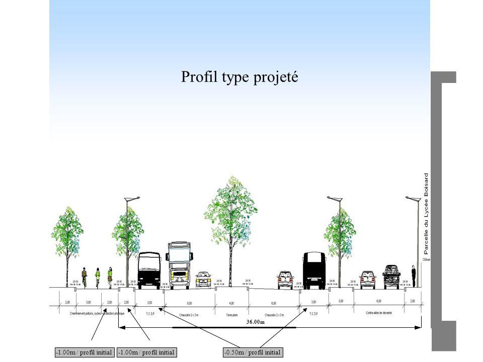 Profil type projeté -0.50m / profil initial-1.00m / profil initial 36.00m