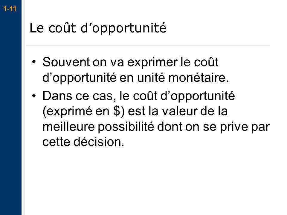 1-11 Le coût dopportunité Souvent on va exprimer le coût dopportunité en unité monétaire. Dans ce cas, le coût dopportunité (exprimé en $) est la vale