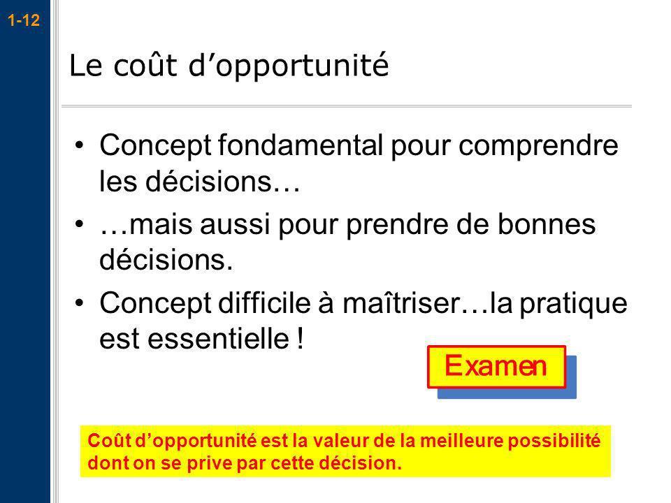 1-12 Le coût dopportunité Concept fondamental pour comprendre les décisions… …mais aussi pour prendre de bonnes décisions. Concept difficile à maîtris