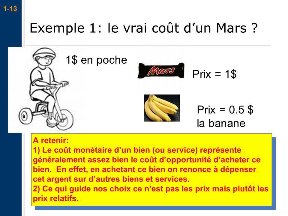 1-13 Exemple 1: le vrai coût dun Mars ? 1$ en poche Prix = 1$ Prix = 0.5 $ la banane