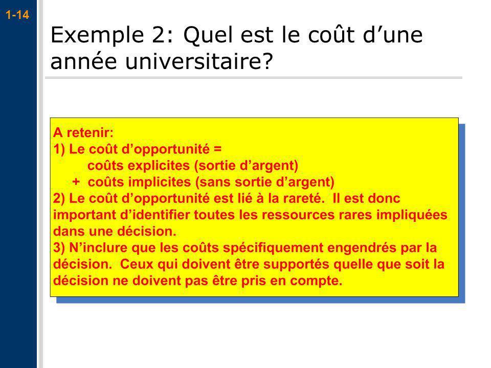 1-14 Exemple 2: Quel est le coût dune année universitaire?