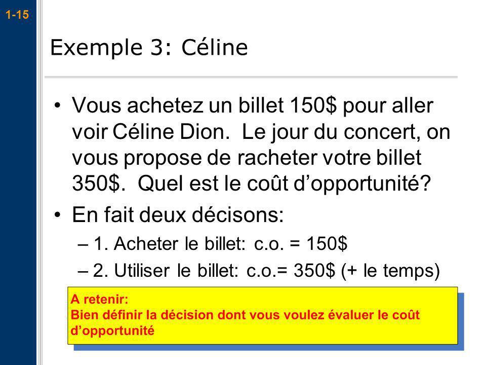 1-15 Exemple 3: Céline Vous achetez un billet 150$ pour aller voir Céline Dion. Le jour du concert, on vous propose de racheter votre billet 350$. Que
