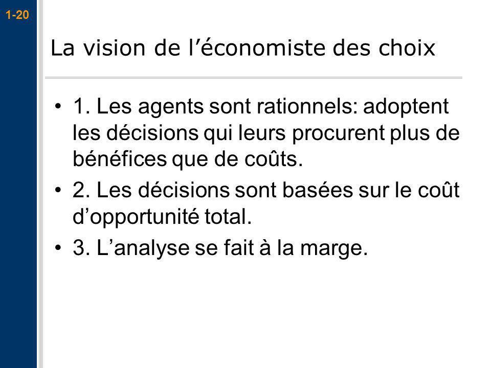 1-20 La vision de léconomiste des choix 1. Les agents sont rationnels: adoptent les décisions qui leurs procurent plus de bénéfices que de coûts. 2. L