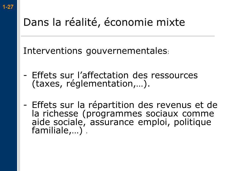 1-27 Interventions gouvernementales : -Effets sur laffectation des ressources (taxes, réglementation,…). -Effets sur la répartition des revenus et de