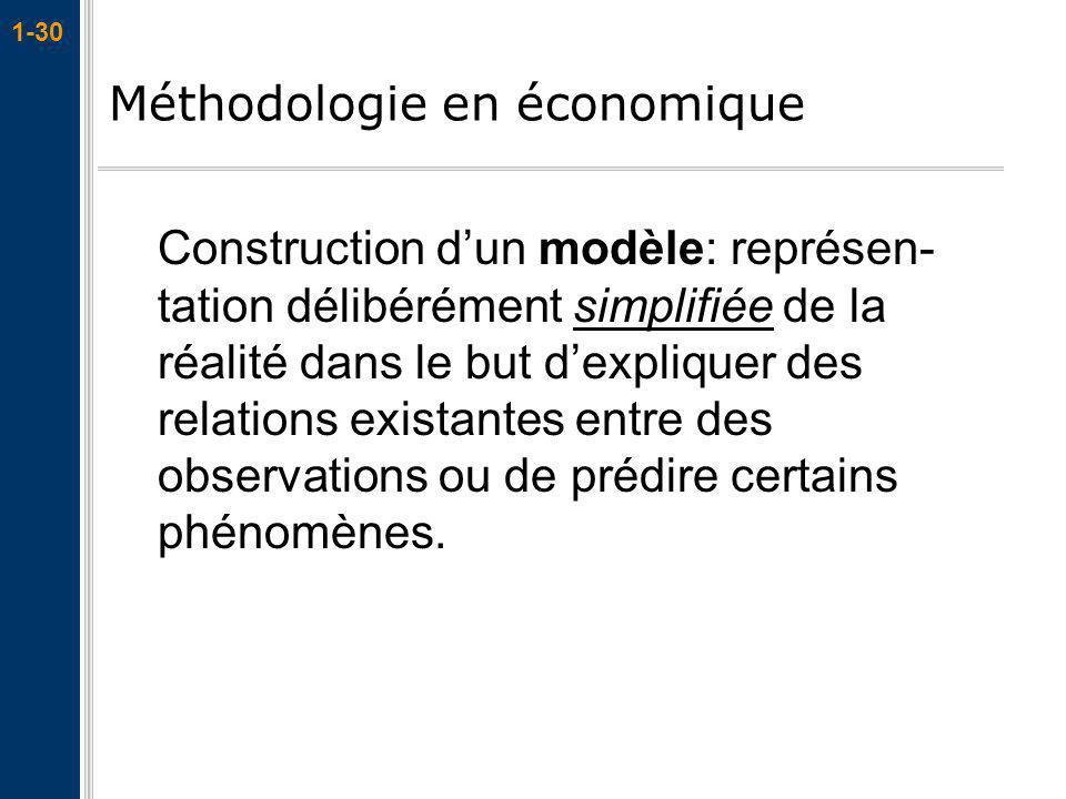 1-30 Construction dun modèle: représen- tation délibérément simplifiée de la réalité dans le but dexpliquer des relations existantes entre des observa