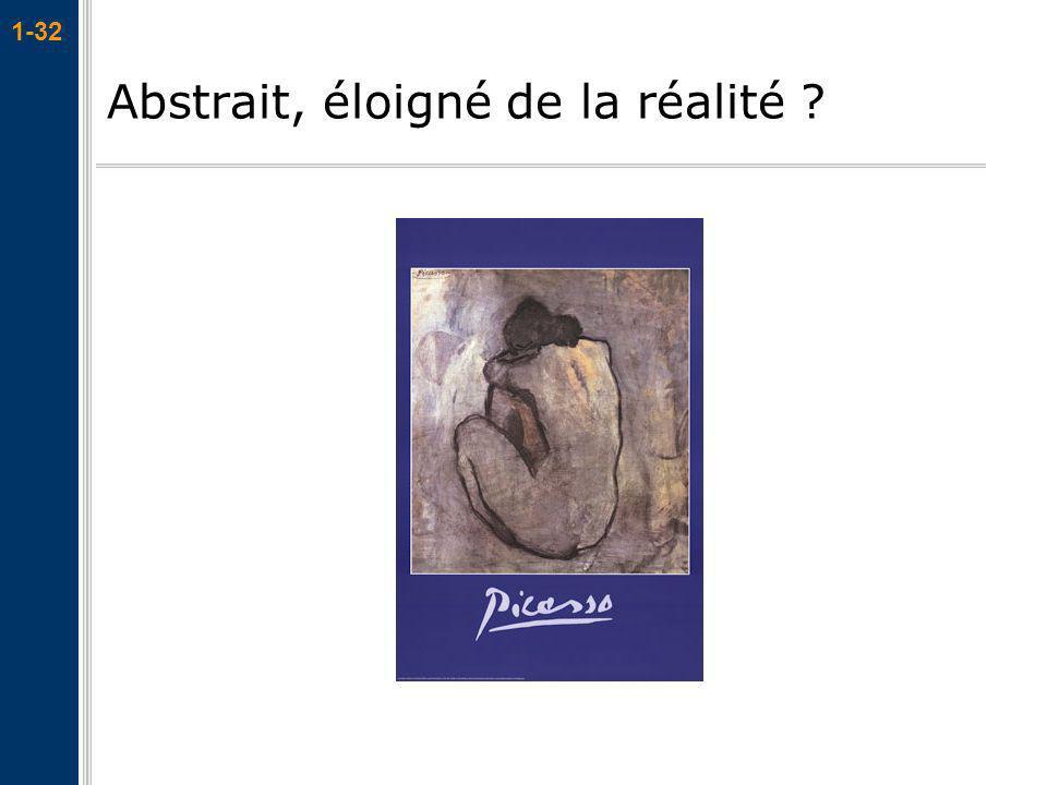 1-32 Abstrait, éloigné de la réalité ?