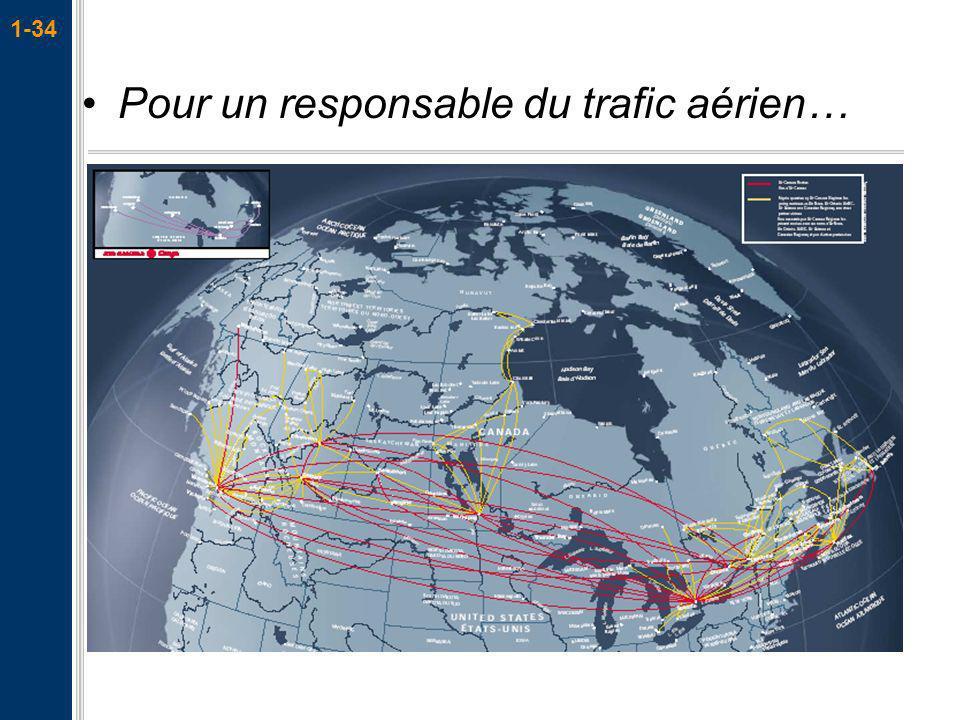 1-34 Pour un responsable du trafic aérien…