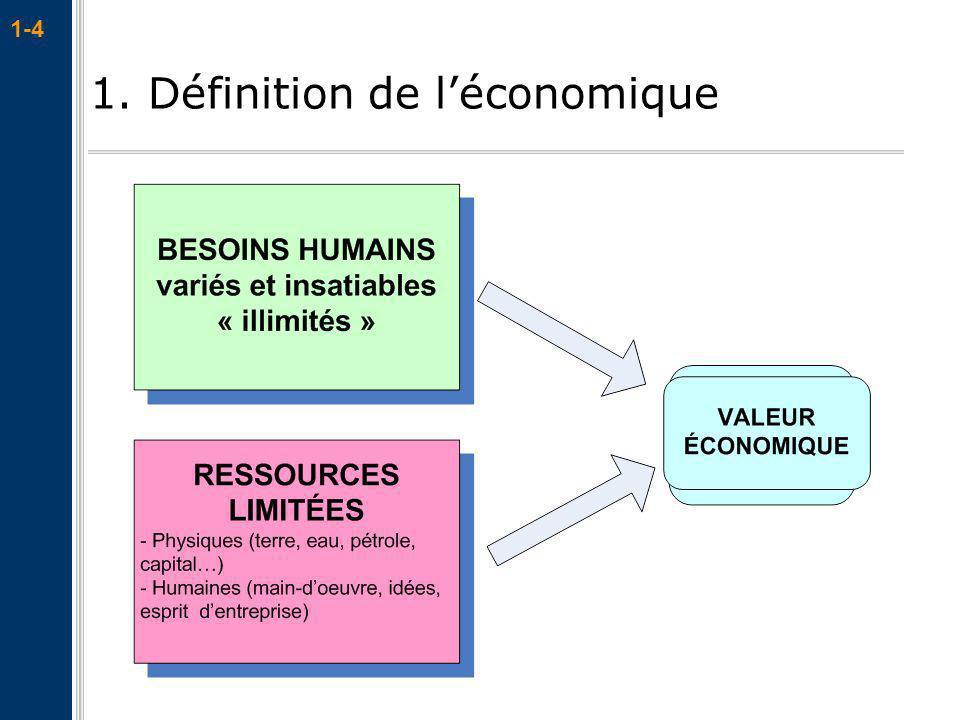 1-4 1. Définition de léconomique