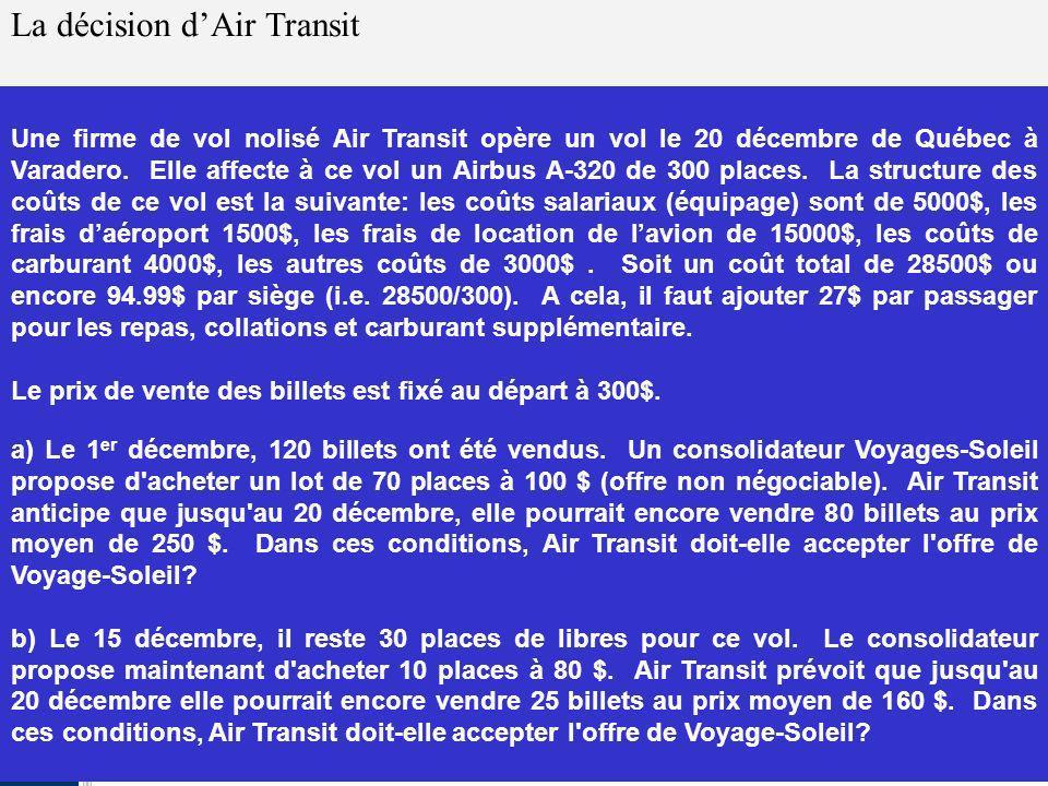 1-7 La décision dAir Transit Une firme de vol nolisé Air Transit opère un vol le 20 décembre de Québec à Varadero. Elle affecte à ce vol un Airbus A-3