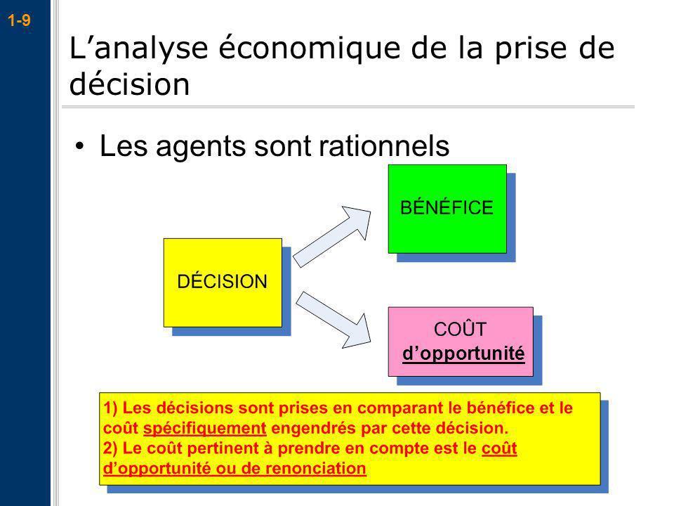 1-9 Lanalyse économique de la prise de décision Les agents sont rationnels dopportunité