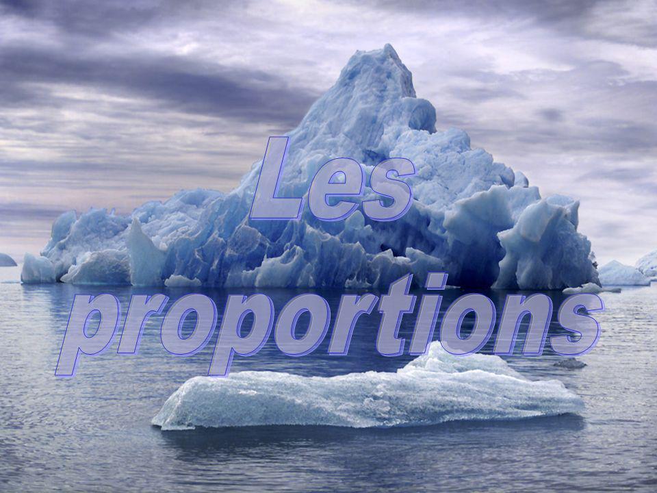 Lorsquune grandeur augmente et que lautre diminue proportionnellement, la proportion est indirecte.