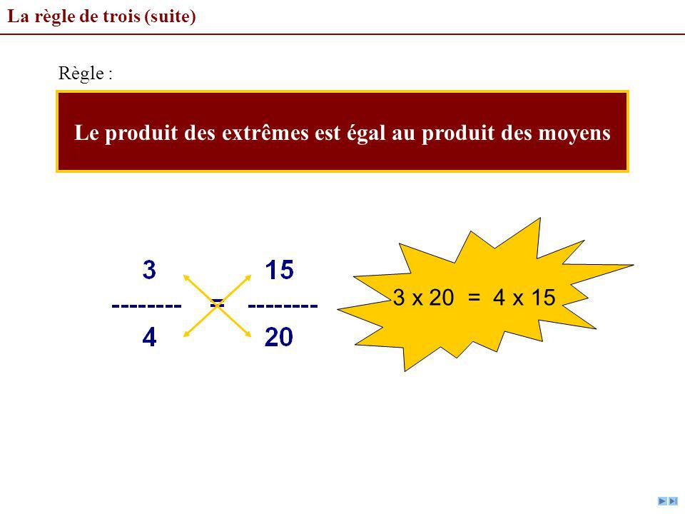 La règle de trois (suite) Règle : Le produit des extrêmes est égal au produit des moyens 3 x 20 = 4 x 15
