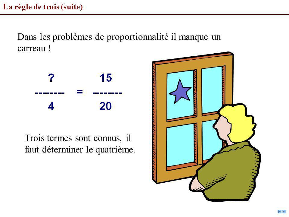 La règle de trois (suite) Dans les problèmes de proportionnalité il manque un carreau ! Trois termes sont connus, il faut déterminer le quatrième.
