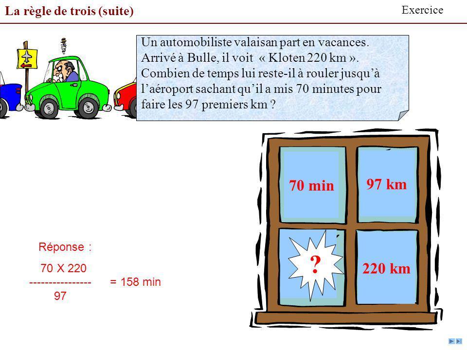 La règle de trois (suite) Exercice 70 min 97 km 220 km ? ? Réponse : 70 X 220 ---------------- 97 Un automobiliste valaisan part en vacances. Arrivé à