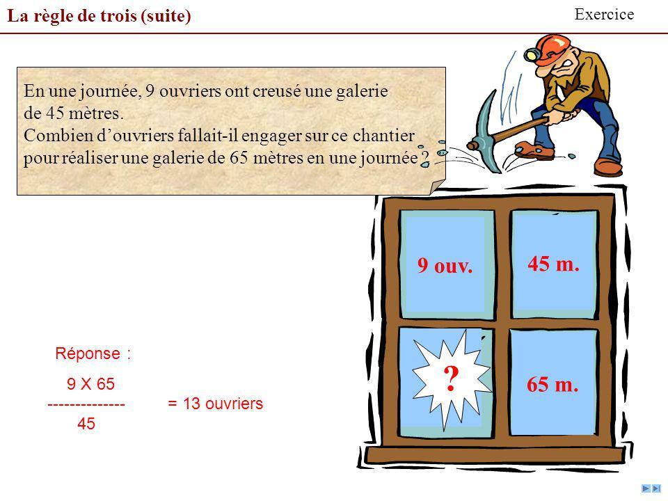 La règle de trois (suite) Exercice 9 ouv. 45 m. 65 m. ? ? Réponse : 9 X 65 -------------- 45 = 13 ouvriers En une journée, 9 ouvriers ont creusé une g