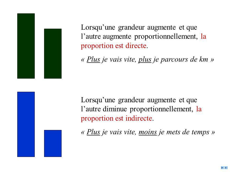 Conjointe 1.Poser la question sous forme d égalité (correspondance) 2.