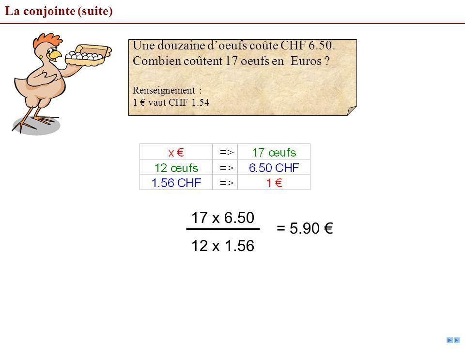 La conjointe (suite) Une douzaine doeufs coûte CHF 6.50. Combien coûtent 17 oeufs en Euros ? Renseignement : 1 vaut CHF 1.54 17 x 6.50 12 x 1.56 = 5.9