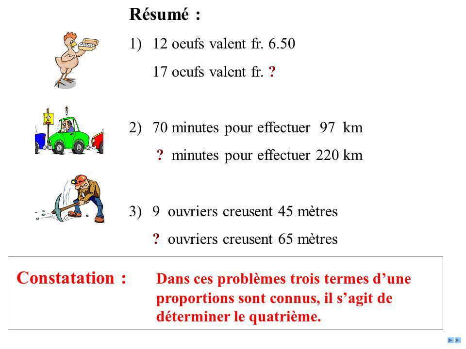 Résumé : 1)12 oeufs valent fr. 6.50 17 oeufs valent fr. ? 2)70 minutes pour effectuer 97 km ? minutes pour effectuer 220 km 3)9 ouvriers creusent 45 m