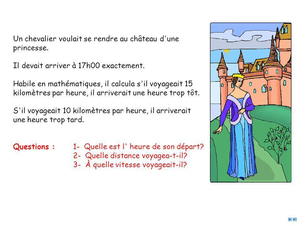 Un chevalier voulait se rendre au château d'une princesse. Il devait arriver à 17h00 exactement. Habile en mathématiques, il calcula s'il voyageait 15